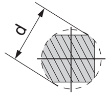 Internal diameter