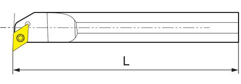 Tool length