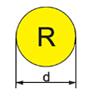 R length