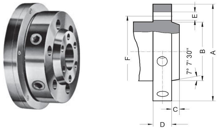 Type D CAMLOCK mount