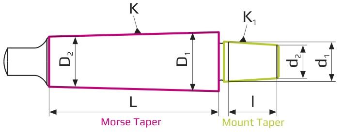 drill chuck arbor diagram